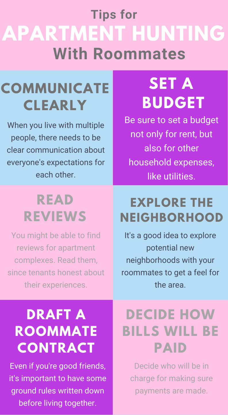 College Roommates: Tips for Apartment Hunting With Roommates